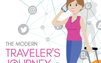 The Modern Traveler's Journey to Booking