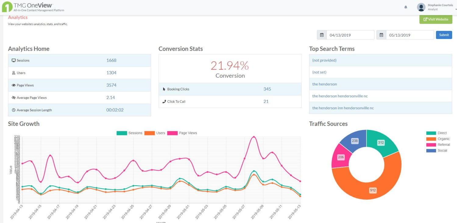 OneView-Web-Analytics