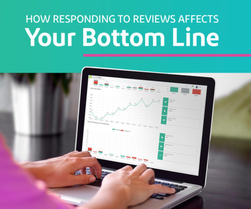 How Responding to Reviews Affects Your Bottom Line